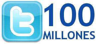Twitter 100 millones